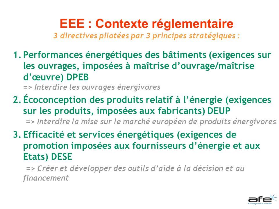 EEE : Contexte réglementaire