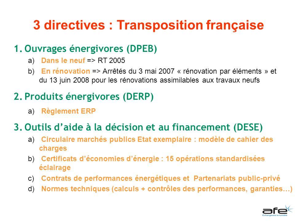 3 directives : Transposition française