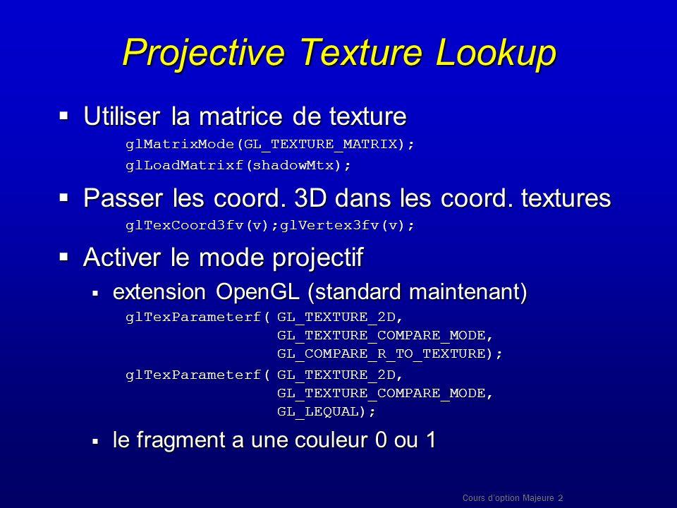 Projective Texture Lookup