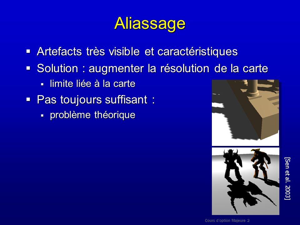 Aliassage Artefacts très visible et caractéristiques