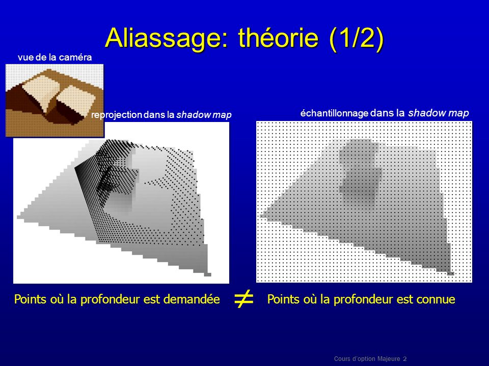 Aliassage: théorie (1/2)