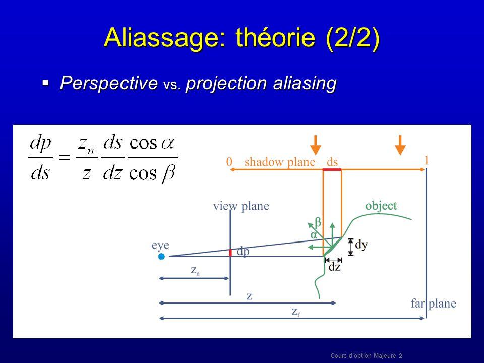 Aliassage: théorie (2/2)