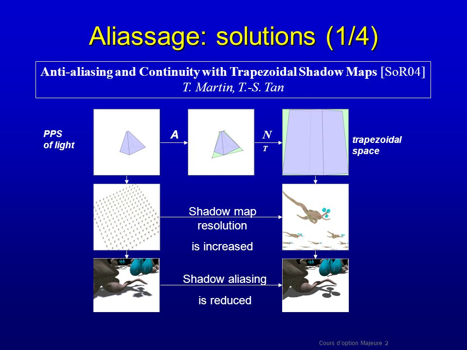 Aliassage: solutions (1/4)