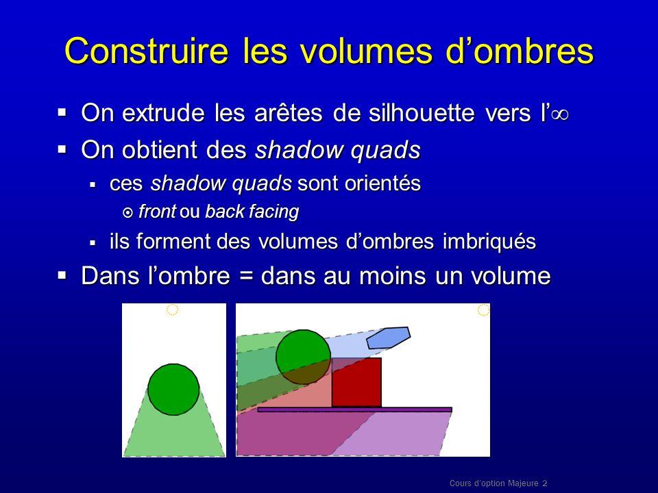 Construire les volumes d'ombres