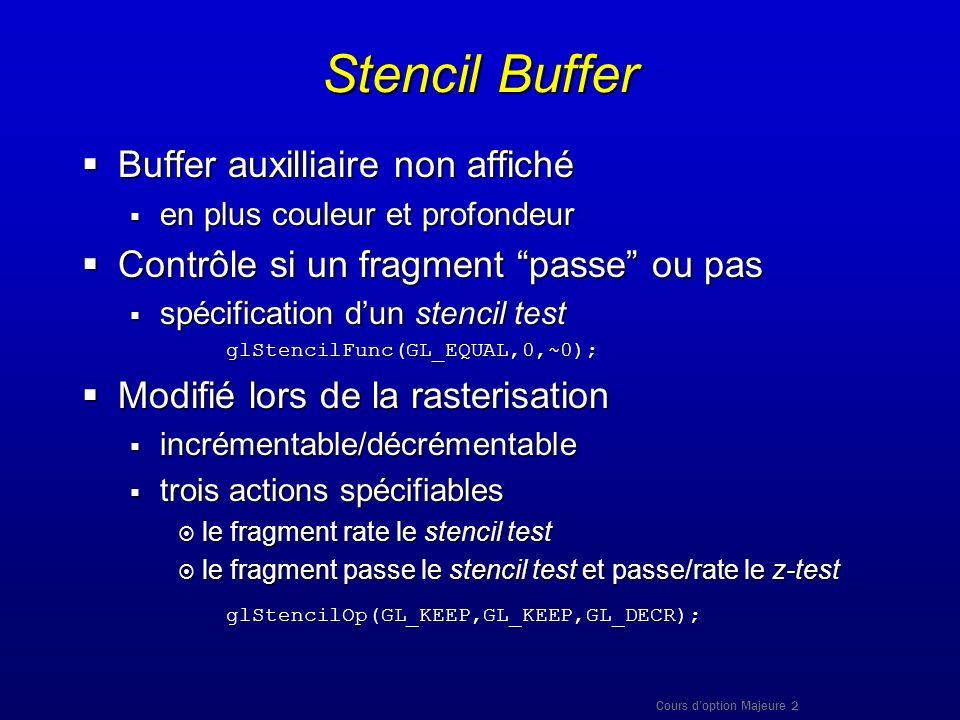 Stencil Buffer Buffer auxilliaire non affiché