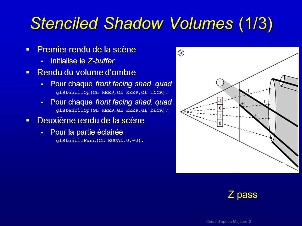 Stenciled Shadow Volumes (1/3)