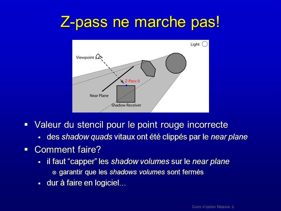 Z-pass ne marche pas! Valeur du stencil pour le point rouge incorrecte