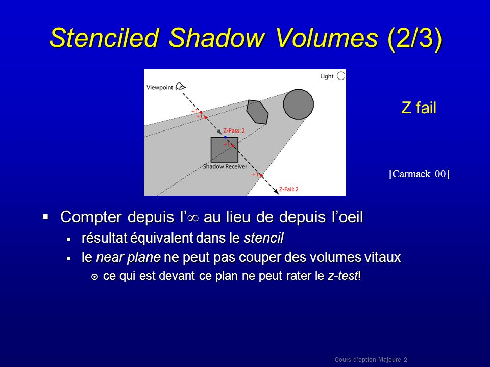 Stenciled Shadow Volumes (2/3)