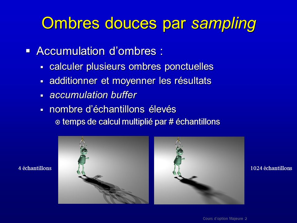 Ombres douces par sampling