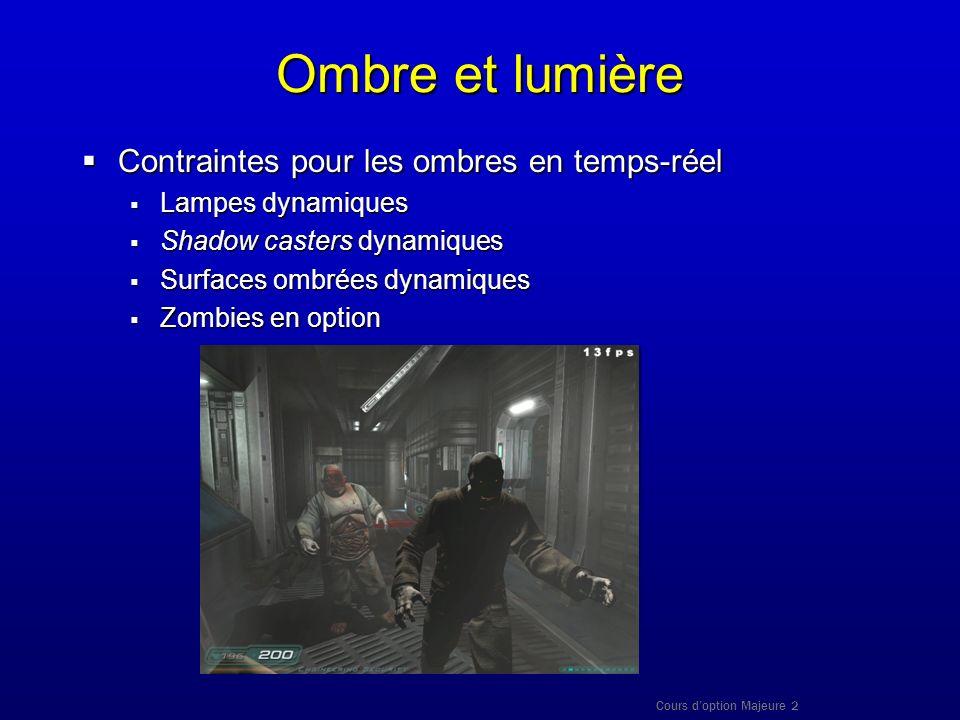 Ombre et lumière Contraintes pour les ombres en temps-réel