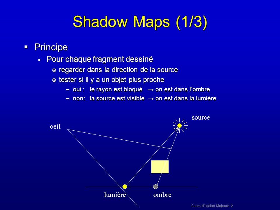 Shadow Maps (1/3) Principe Pour chaque fragment dessiné