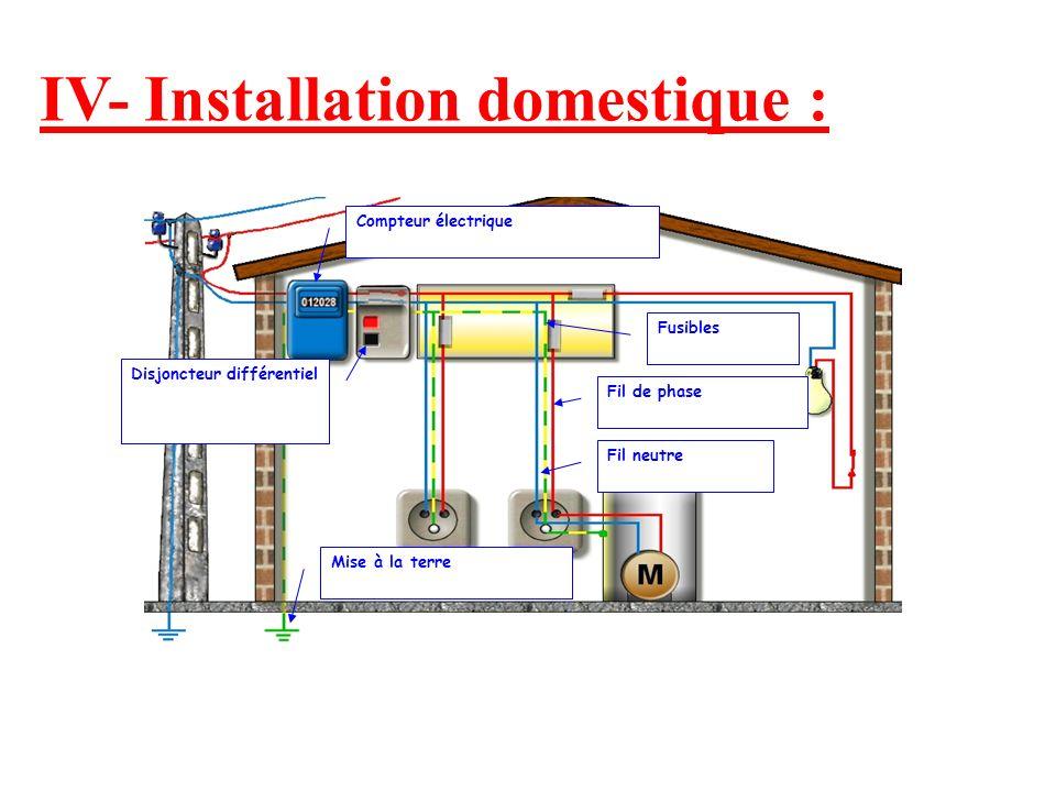 IV- Installation domestique :