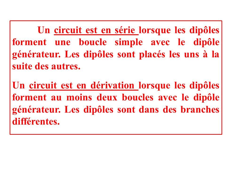 Un circuit est en série lorsque les dipôles forment une boucle simple avec le dipôle générateur. Les dipôles sont placés les uns à la suite des autres.