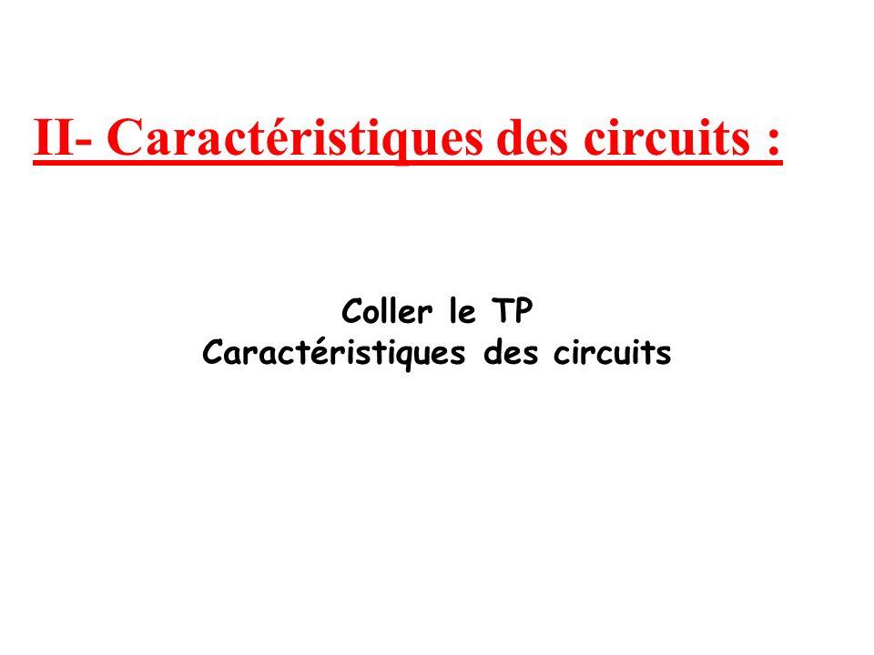 II- Caractéristiques des circuits :