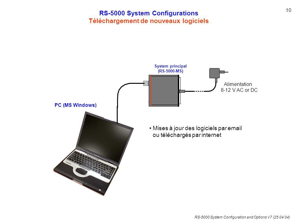 RS-5000 System Configurations Téléchargement de nouveaux logiciels