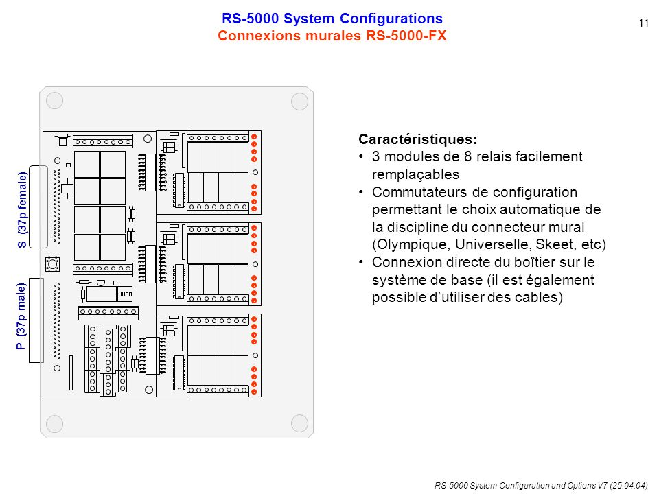 RS-5000 System Configurations Connexions murales RS-5000-FX