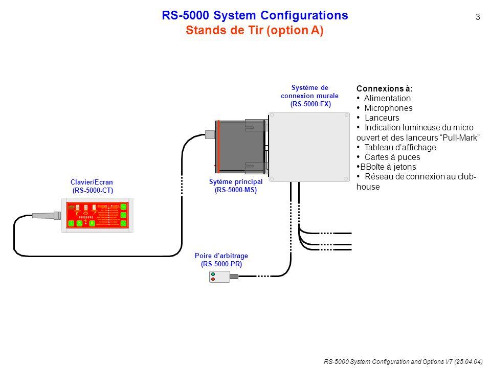 RS-5000 System Configurations Stands de Tir (option A)