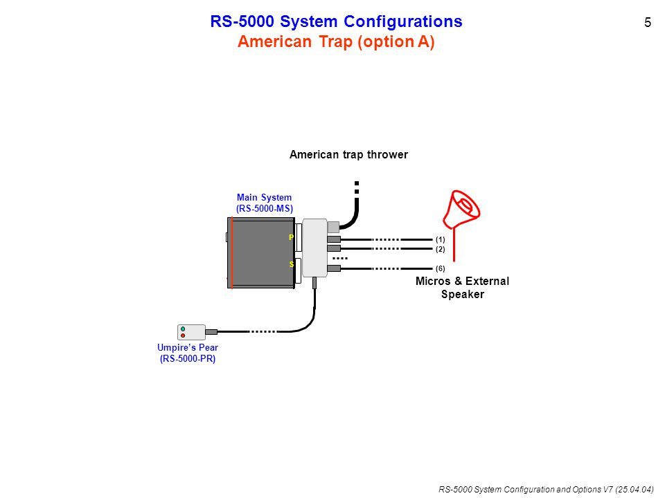 RS-5000 System Configurations American Trap (option A)