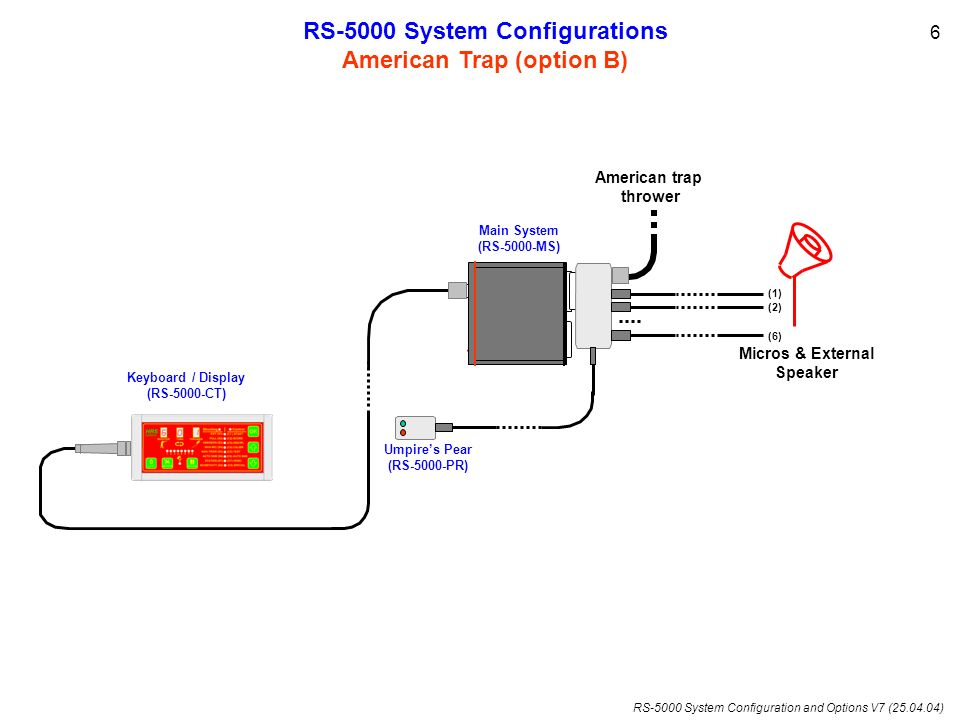RS-5000 System Configurations American Trap (option B)