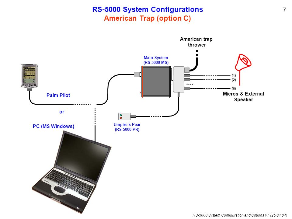 RS-5000 System Configurations American Trap (option C)