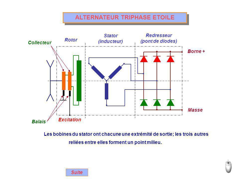 ALTERNATEUR TRIPHASE ETOILE