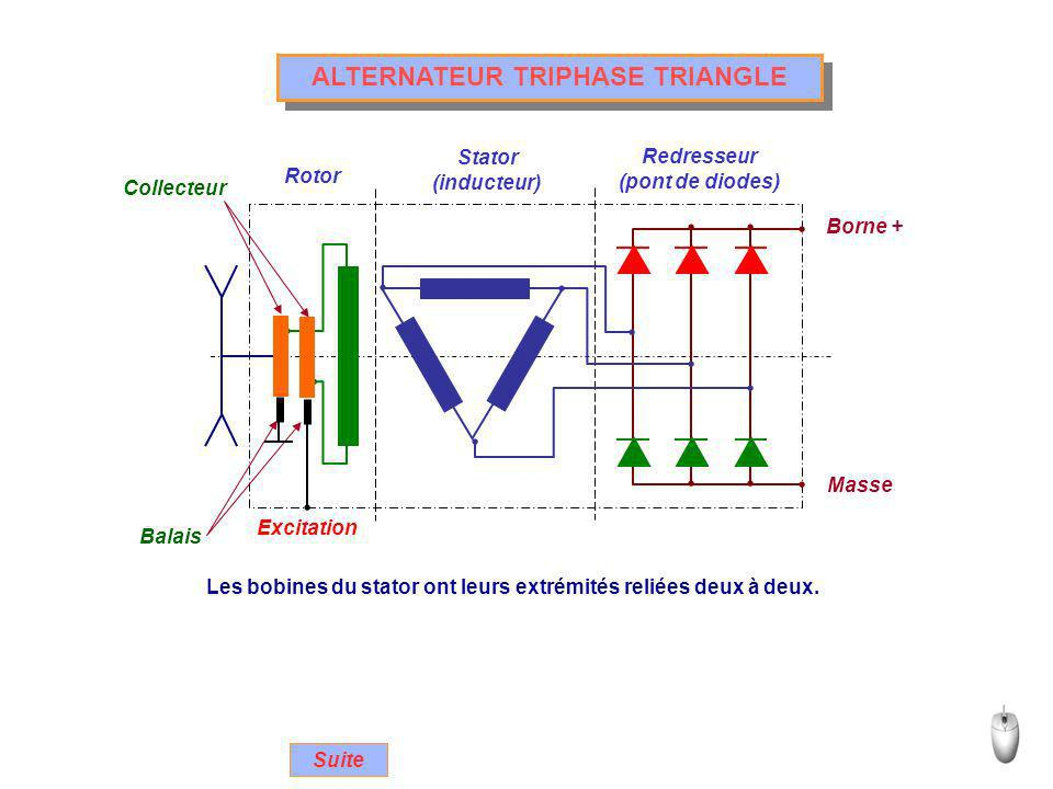ALTERNATEUR TRIPHASE TRIANGLE