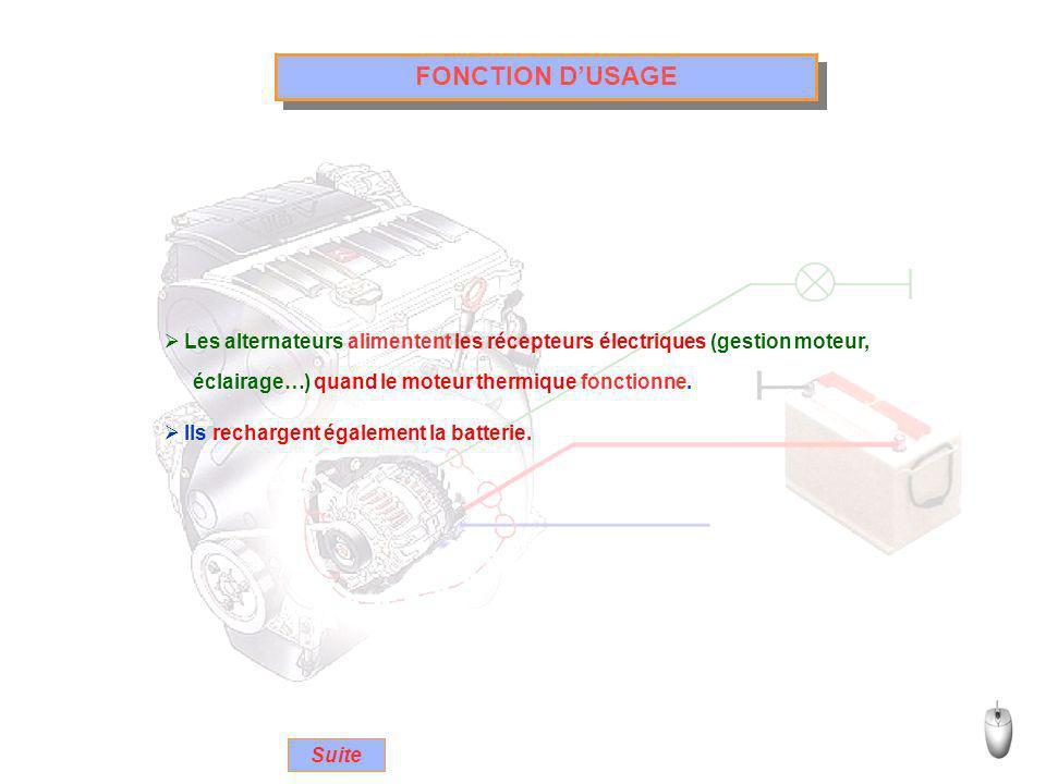 FONCTION D'USAGE Les alternateurs alimentent les récepteurs électriques (gestion moteur, éclairage…) quand le moteur thermique fonctionne.