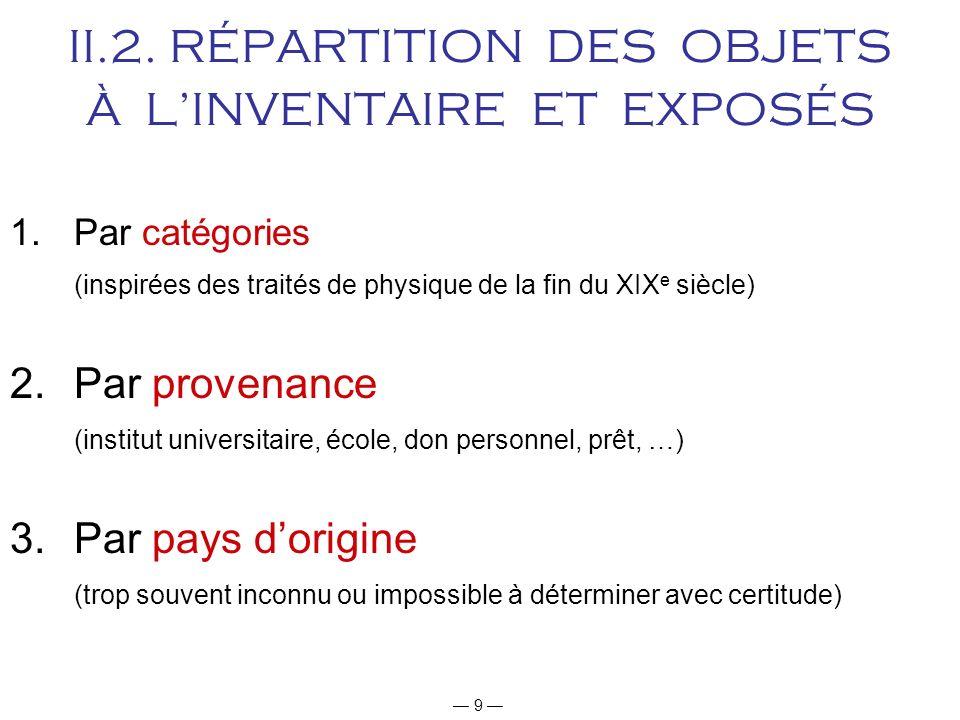 II.2. RÉPARTITION DES OBJETS À L'INVENTAIRE ET EXPOSÉS