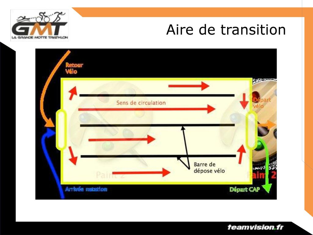 Aire de transition Briefing(Triathlon(de(la(Grande(Mo2e(2014( 7(