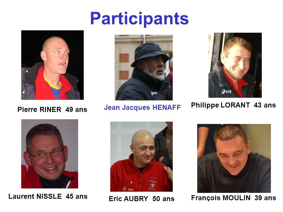 Participants Philippe LORANT 43 ans Jean Jacques HENAFF