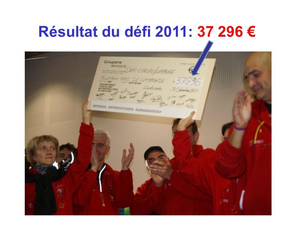 Résultat du défi 2011: 37 296 €