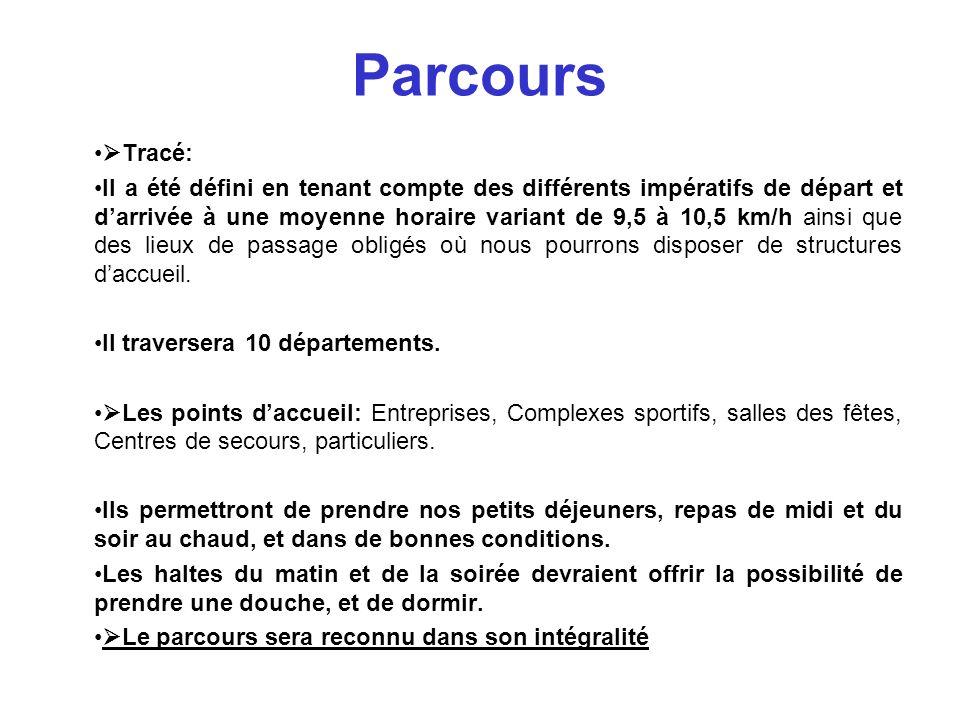 Parcours Tracé: