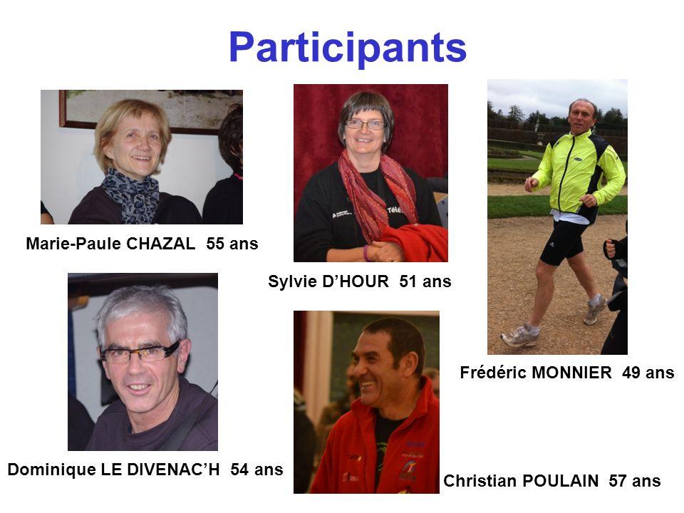 Participants Marie-Paule CHAZAL 55 ans Sylvie D'HOUR 51 ans