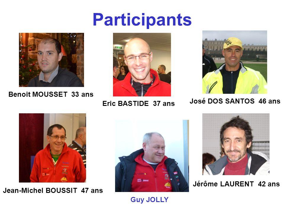 Participants Benoit MOUSSET 33 ans José DOS SANTOS 46 ans