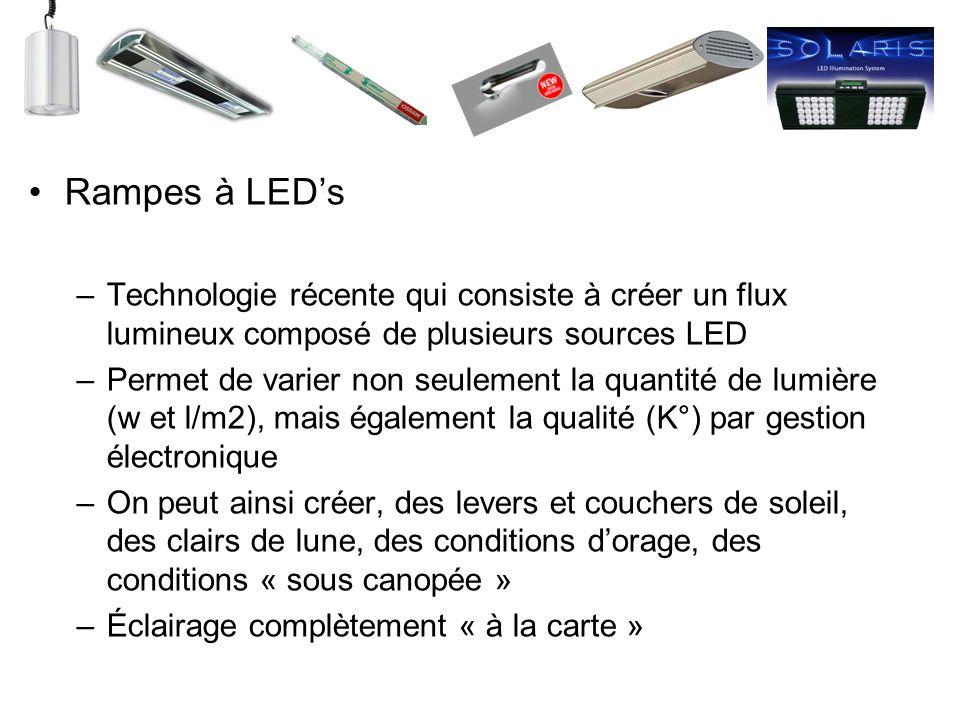 Rampes à LED's Technologie récente qui consiste à créer un flux lumineux composé de plusieurs sources LED.