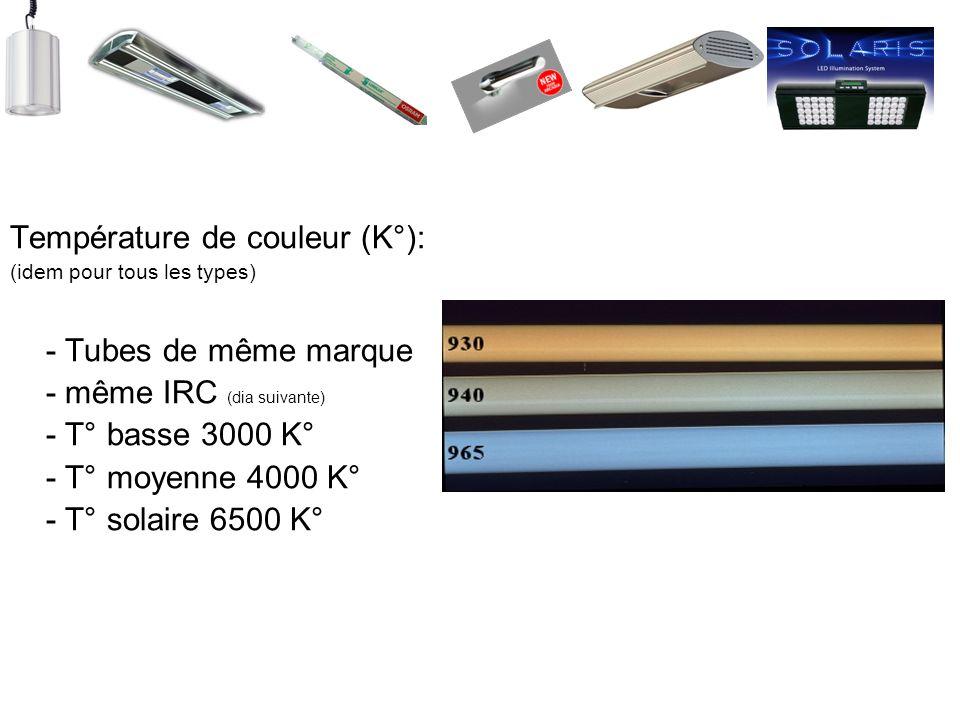 Température de couleur (K°):