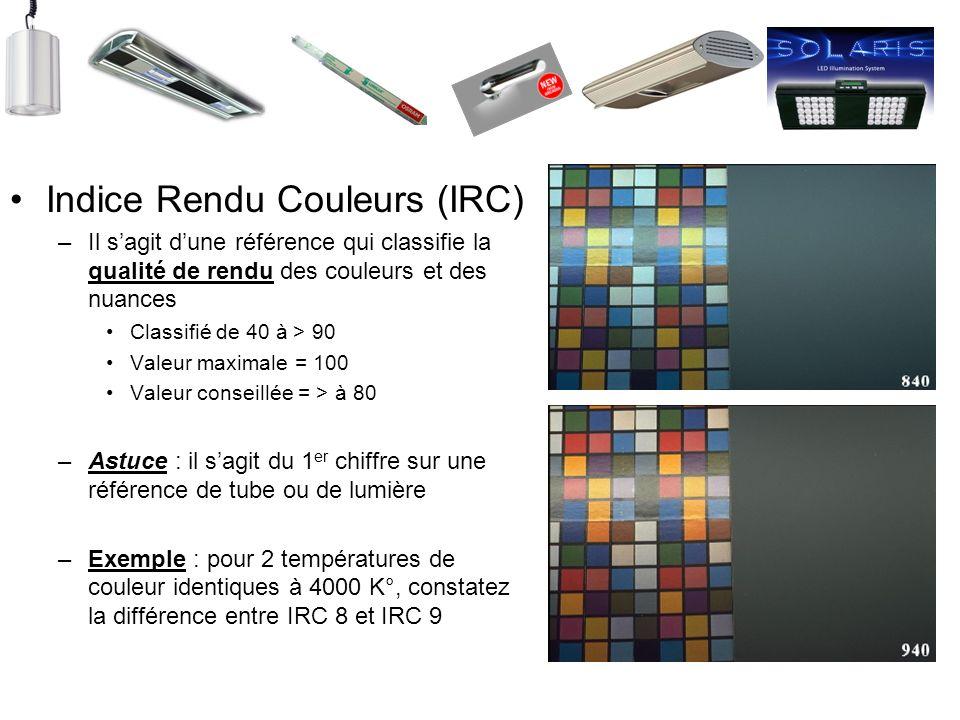 Indice Rendu Couleurs (IRC)