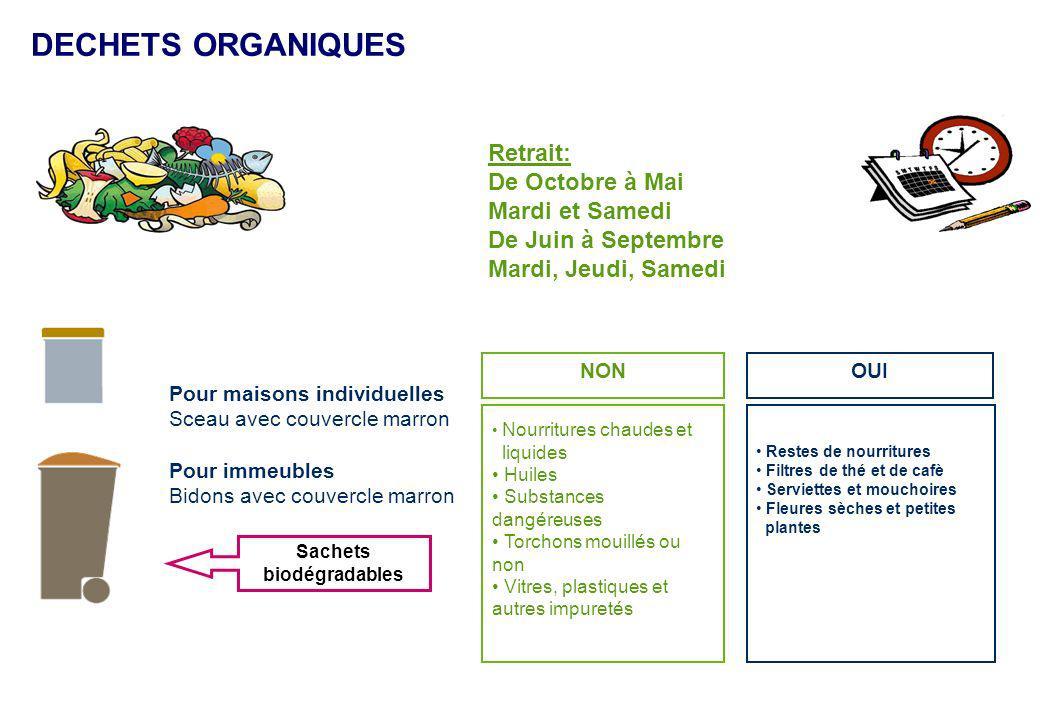 Sachets biodégradables