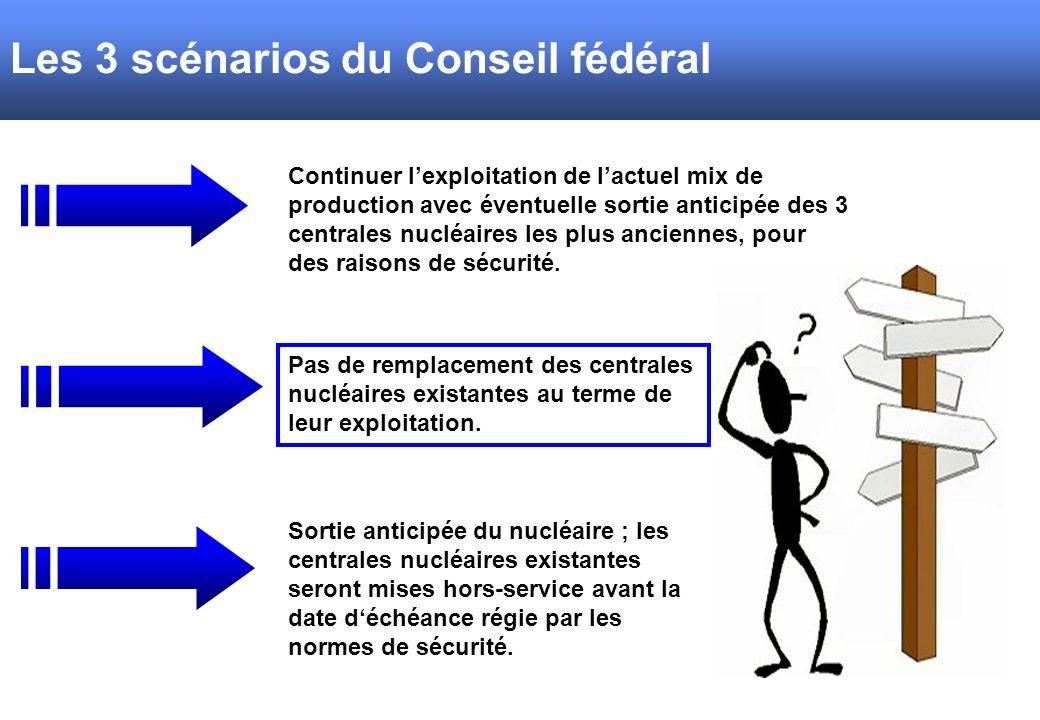 Les 3 scénarios du Conseil fédéral