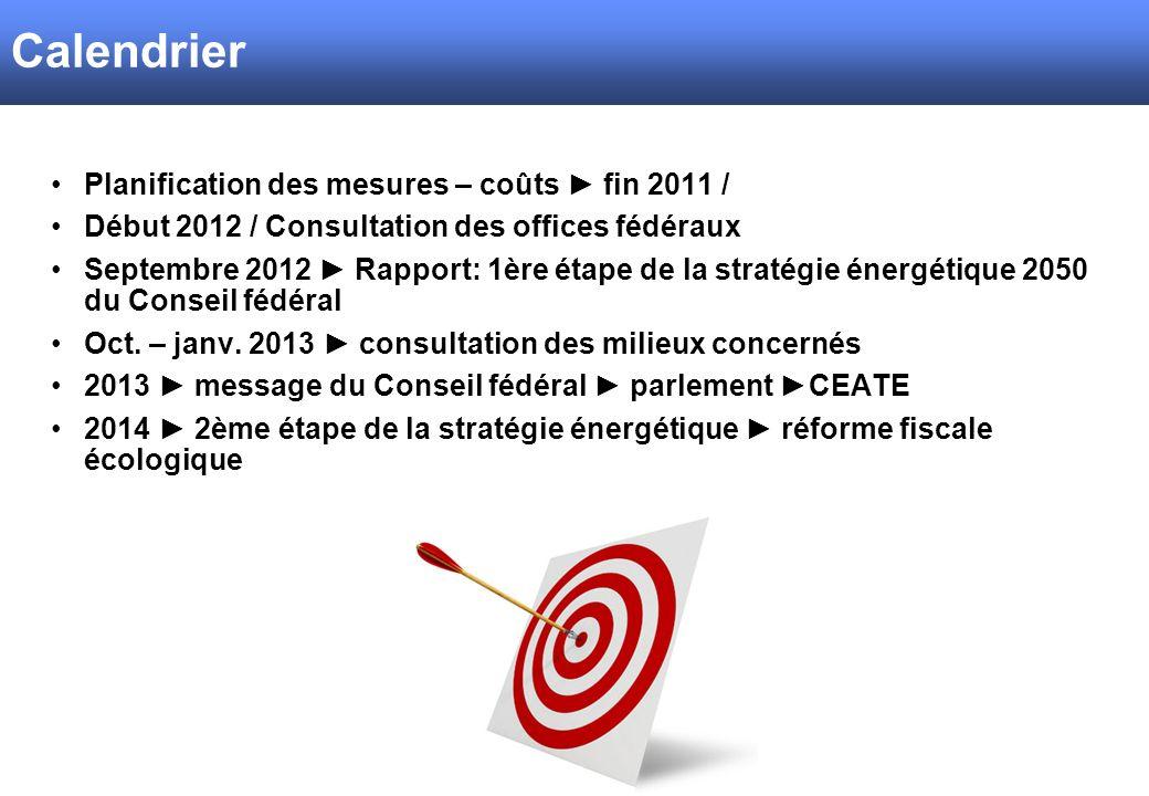 Calendrier Planification des mesures – coûts ► fin 2011 /