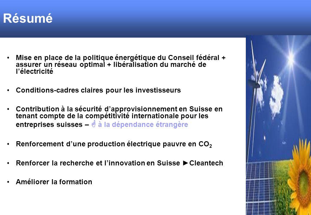 Résumé FAZIT. Mise en place de la politique énergétique du Conseil fédéral + assurer un réseau optimal + libéralisation du marché de l'électricité.