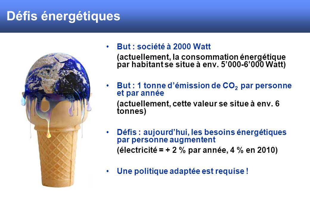 Herausforderungen im Bereich Energie