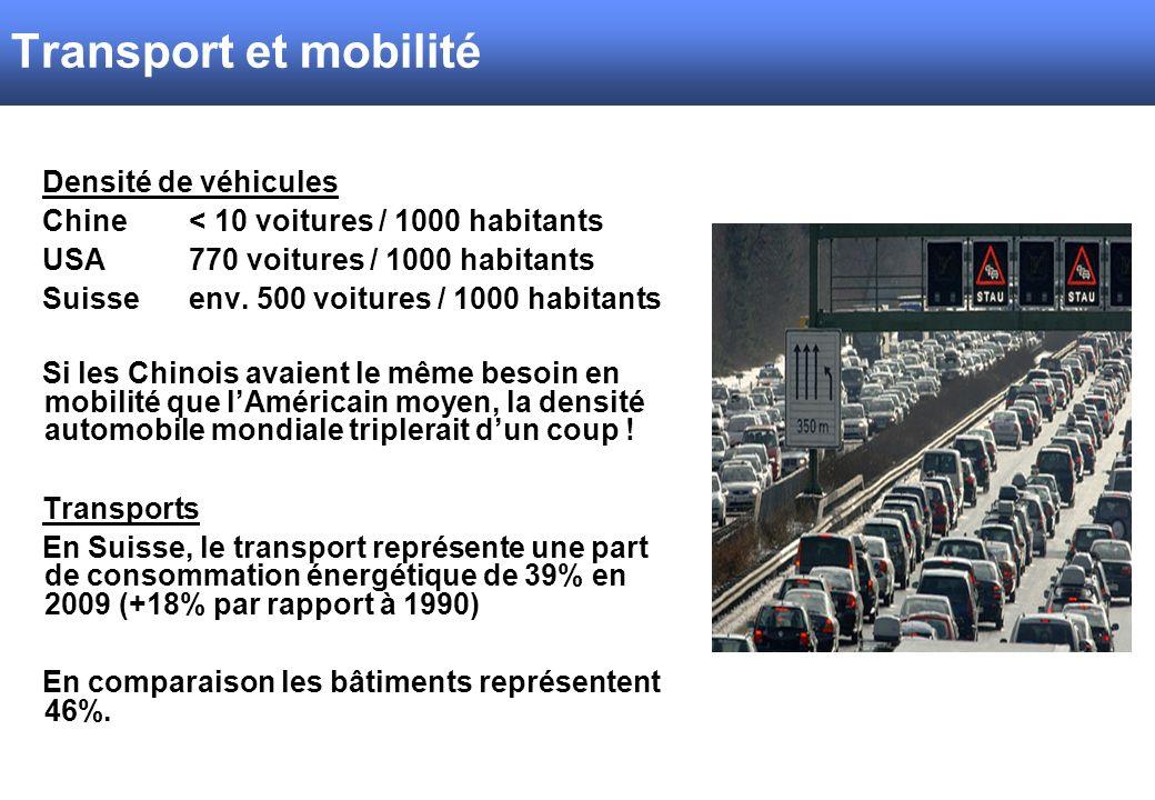 Transport et mobilité Densité de véhicules