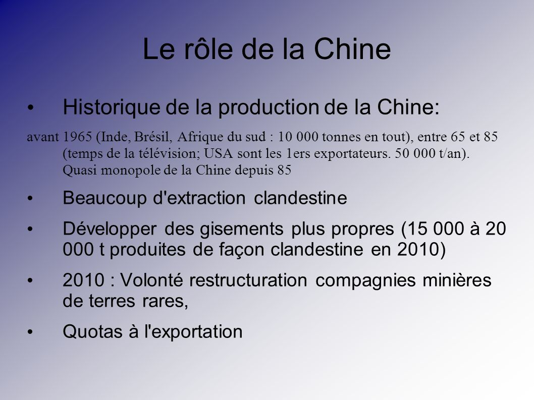 Le rôle de la Chine Historique de la production de la Chine: