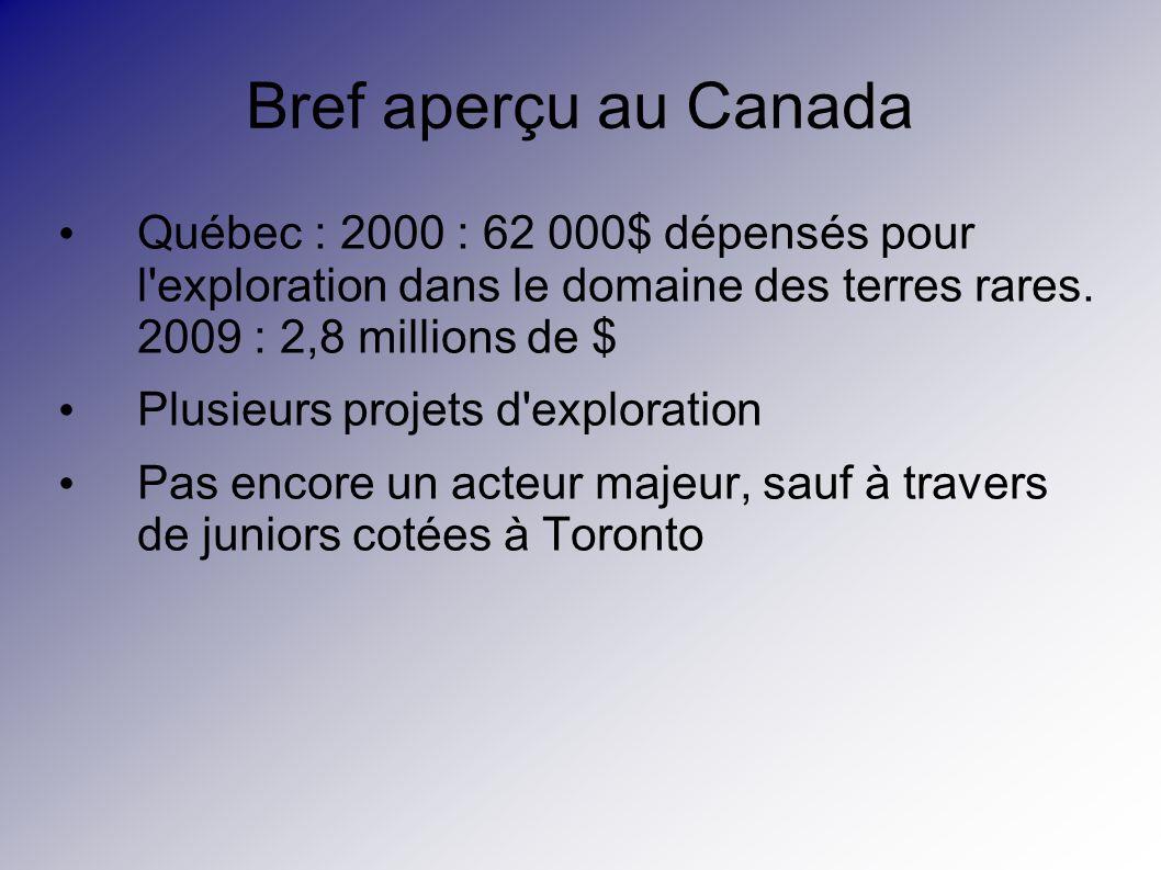 Bref aperçu au Canada Québec : 2000 : 62 000$ dépensés pour l exploration dans le domaine des terres rares. 2009 : 2,8 millions de $