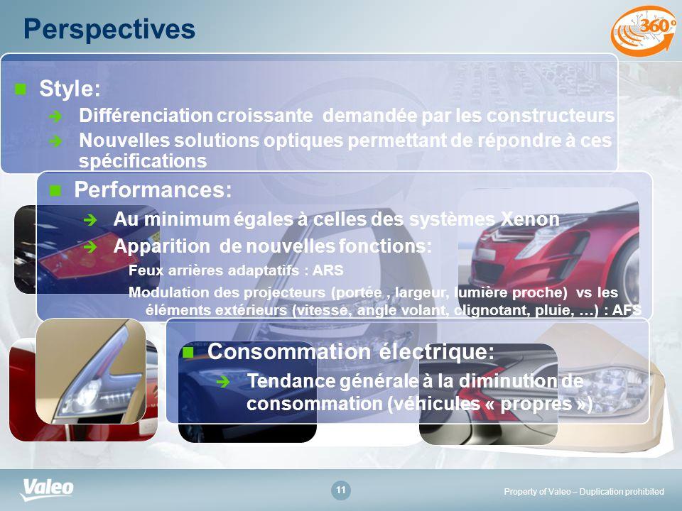 Perspectives Style: Performances: Consommation électrique: