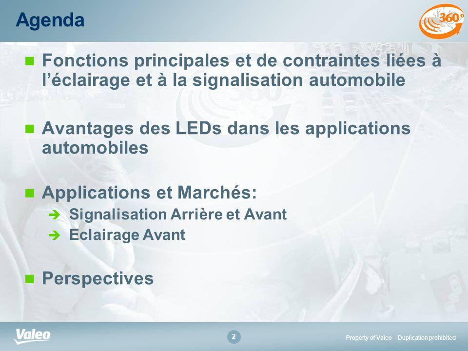 Agenda Fonctions principales et de contraintes liées à l'éclairage et à la signalisation automobile.