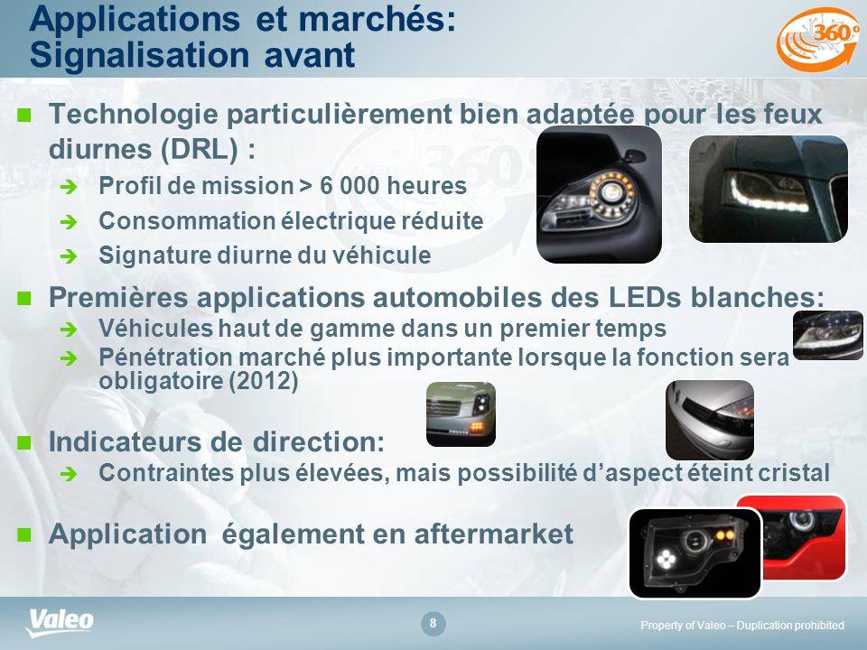 Applications et marchés: Signalisation avant