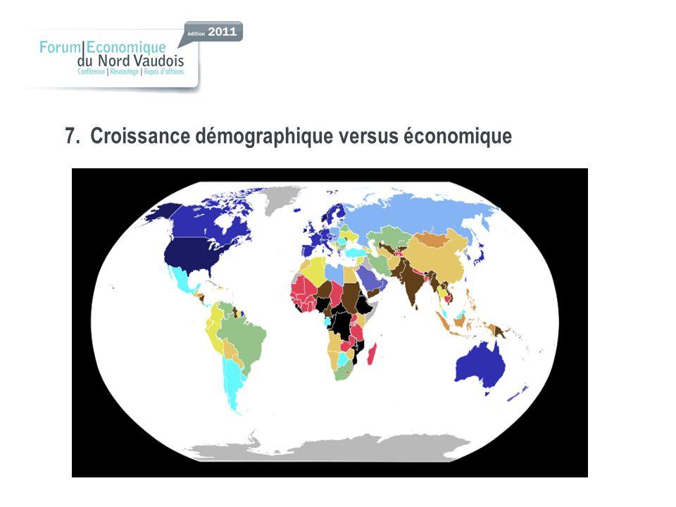 7. Croissance démographique versus économique