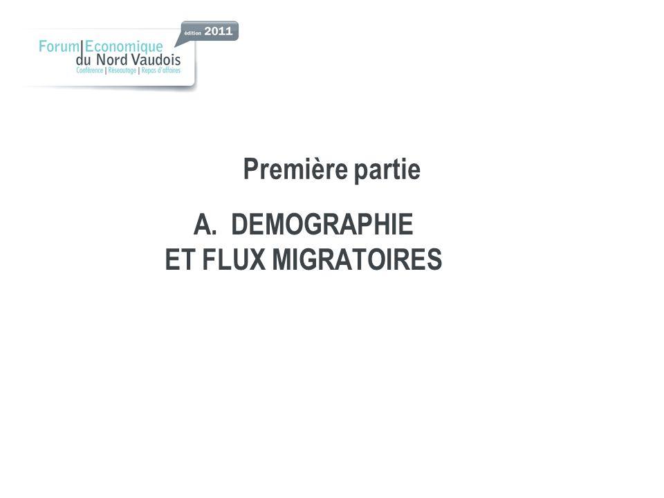 Première partie DEMOGRAPHIE ET FLUX MIGRATOIRES